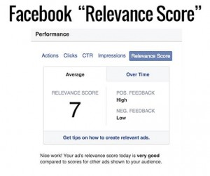 Facebook-relevance-score-ads