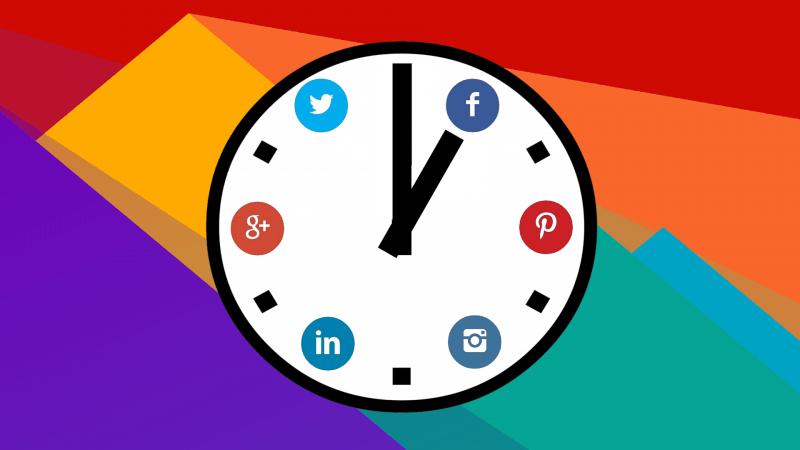 How Often Post on Social Media