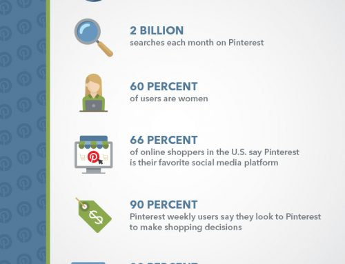 Social Media Marketing: 5 Ways to Perk Up Your Pinterest Pins